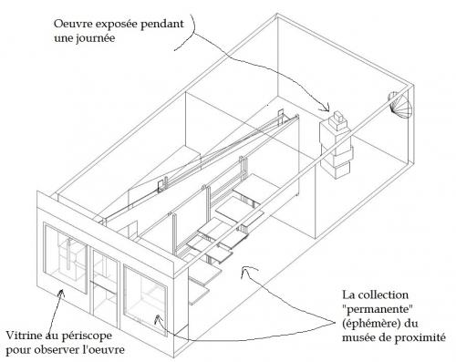 Plan 2 du musée de proximité d'Angerville (avec légendes BM).jpg