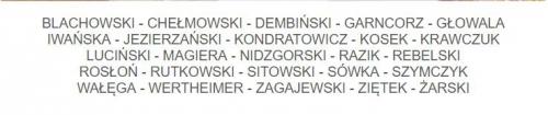 collectionneurs turbulents, la liste des créateurs.JPG